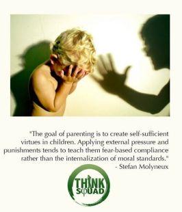 fear-based standards